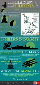ABSV Militarization Infographic final